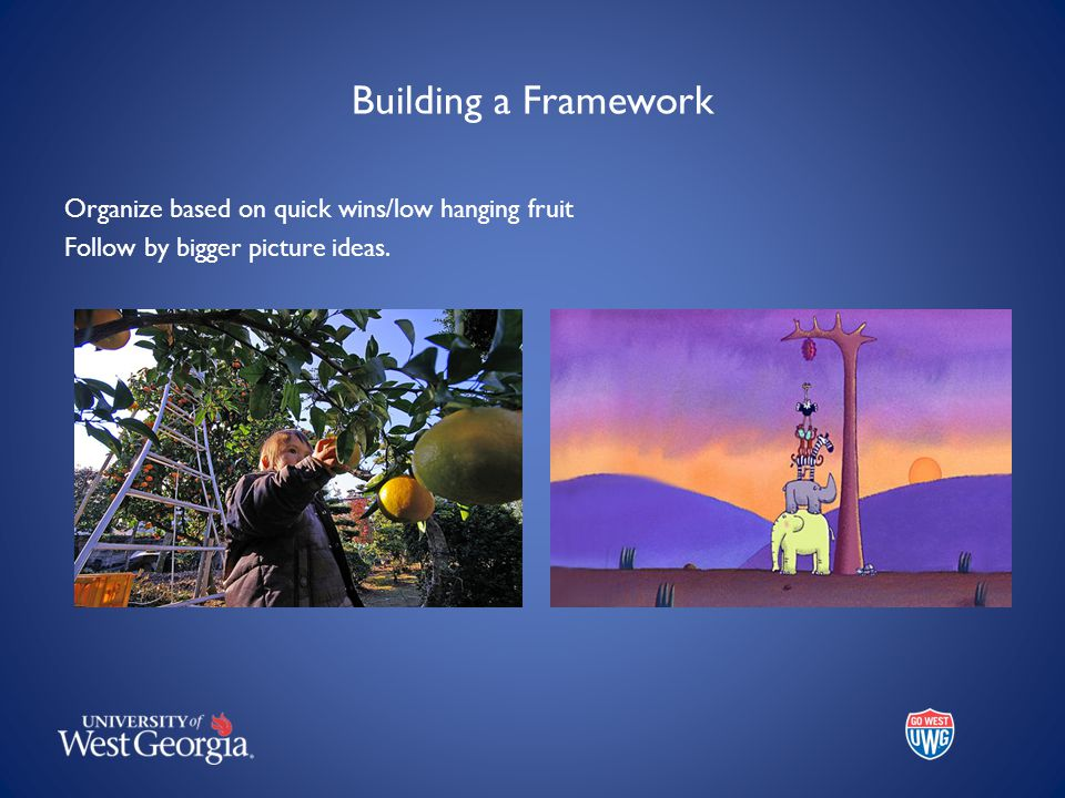 Building a Framework Organize based on quick wins/low hanging fruit Follow by bigger picture ideas.