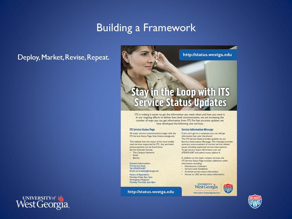 Building a Framework Deploy, Market, Revise, Repeat.