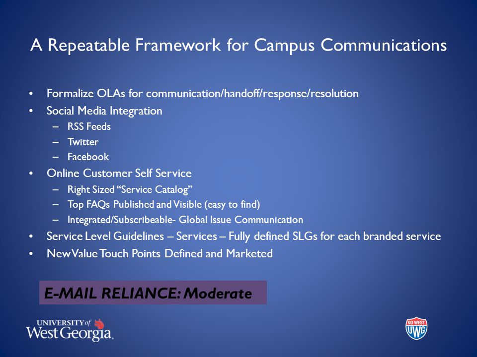 A Repeatable Framework for Campus Communications Formalize OLAs for communication/handoff/response/resolution Social Media Integration – RSS Feeds – Twitter – Facebook Online Customer Self Service – Right Sized Service Catalog – Top FAQs Published and Visible (easy to find) – Integrated/Subscribeable- Global Issue Communication Service Level Guidelines – Services – Fully defined SLGs for each branded service New Value Touch Points Defined and Marketed E-MAIL RELIANCE: Moderate
