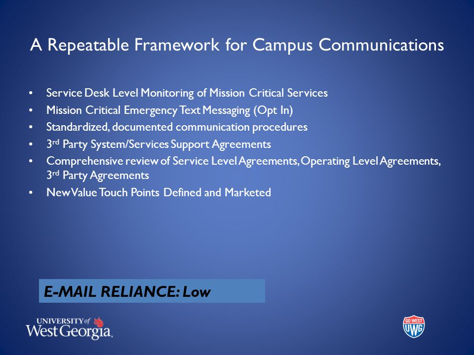 A Repeatable Framework for Campus Communications Service Desk Level Monitoring of Mission Critical Services Mission Critical Emergency Text Messaging (Opt In) Standardized, documented communication procedures 3 rd Party System/Services Support Agreements Comprehensive review of Service Level Agreements, Operating Level Agreements, 3 rd Party Agreements New Value Touch Points Defined and Marketed E-MAIL RELIANCE: Low