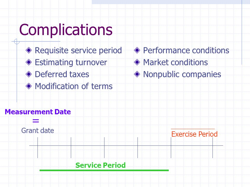 Complications Requisite service period Estimating turnover Deferred taxes Modification of terms Performance conditions Market conditions Nonpublic com