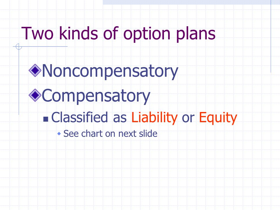 Equity or Liability Awards The measurement date may not be the grant date The number of options to be issued may not be certain until the level of achievement of a performance condition is known Grant date Service Period Exercise Period Measurement Date