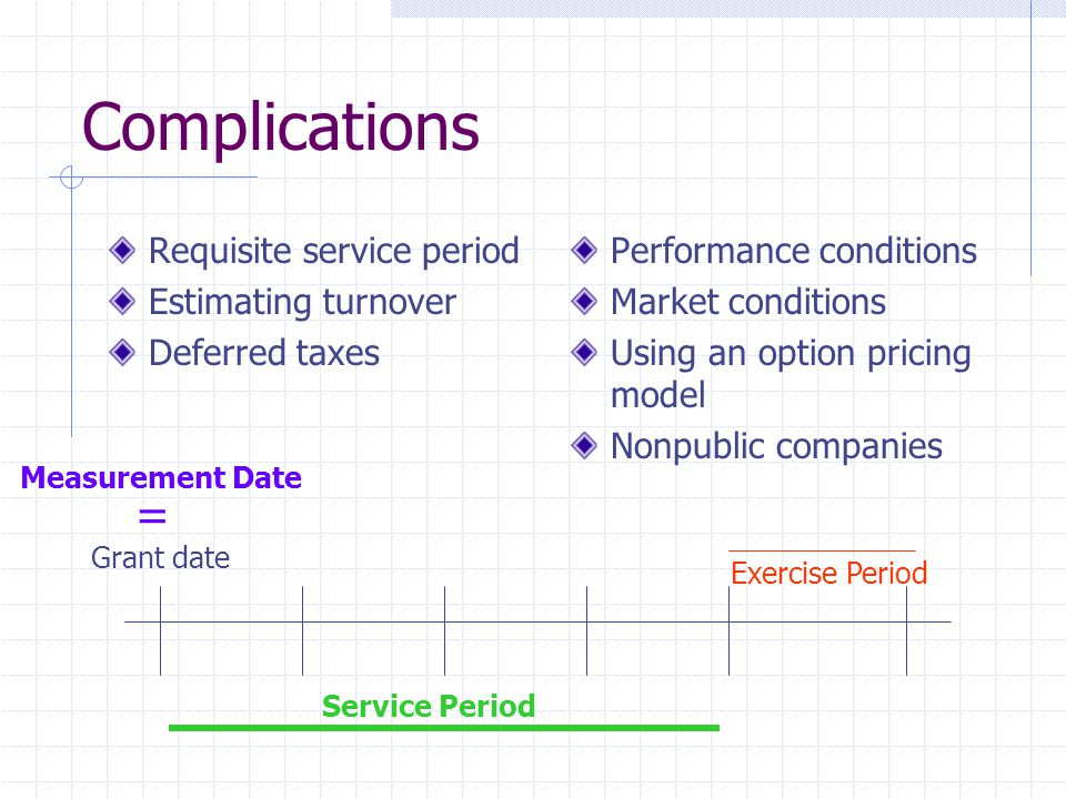 Complications Requisite service period Estimating turnover Deferred taxes Performance conditions Market conditions Using an option pricing model Nonpu