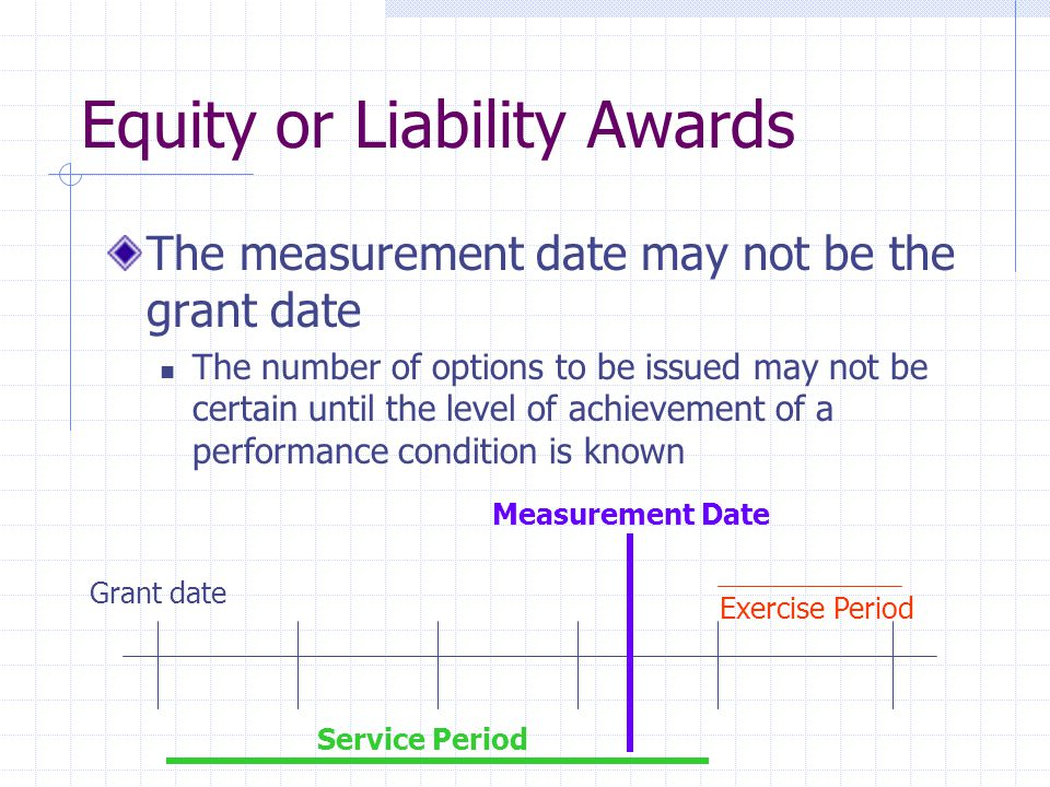Equity or Liability Awards The measurement date may not be the grant date The number of options to be issued may not be certain until the level of ach