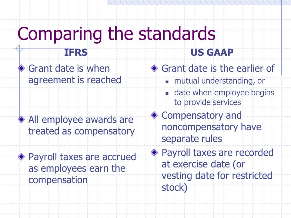 Comparing the standards IFRSUS GAAP Grant date is when agreement is reached All employee awards are treated as compensatory Payroll taxes are accrued