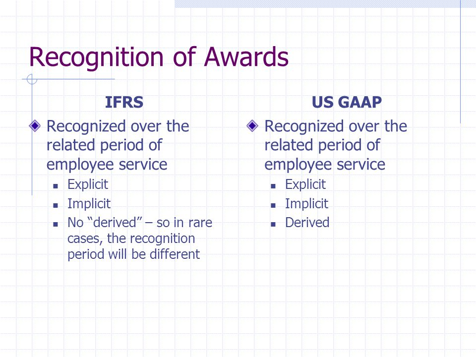 Recognition of Awards IFRSUS GAAP Recognized over the related period of employee service Explicit Implicit No derived – so in rare cases, the recognit