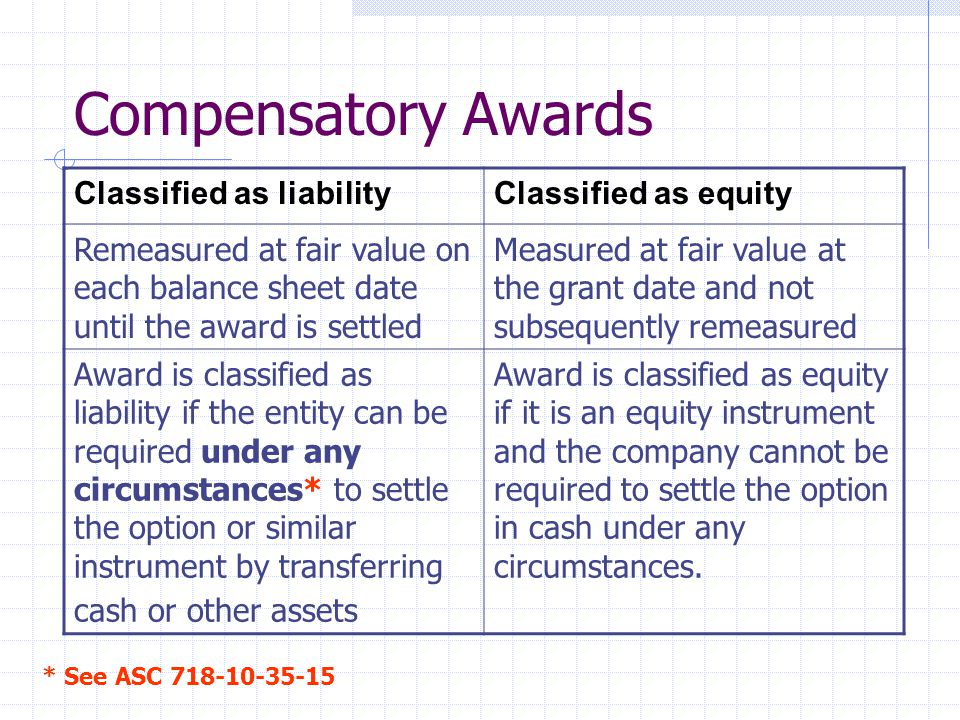 Recognition of Awards IFRSUS GAAP Recognized over the related period of employee service Explicit Implicit No derived – so in rare cases, the recognition period will be different Recognized over the related period of employee service Explicit Implicit Derived