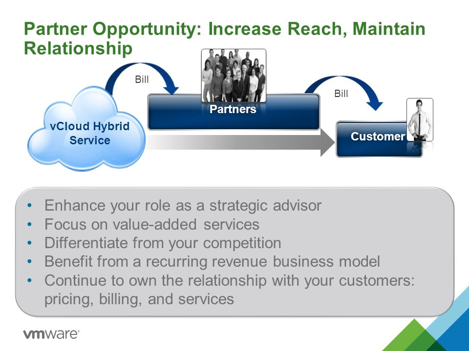 Next Steps Keep up with the latest on vCloud Hybrid Service Partner Central - http://www.vmware.com/go/vcloudhybridservicehttp://www.vmware.com/go/vcloudhybridservice Facebook - https://www.facebook.com/vmwarevcloudhttps://www.facebook.com/vmwarevcloud Blog - http://blogs.vmware.com/vcloud/http://blogs.vmware.com/vcloud/ Twitter - @vCHS Keep up with the latest on vCloud Hybrid Service Partner Central - http://www.vmware.com/go/vcloudhybridservicehttp://www.vmware.com/go/vcloudhybridservice Facebook - https://www.facebook.com/vmwarevcloudhttps://www.facebook.com/vmwarevcloud Blog - http://blogs.vmware.com/vcloud/http://blogs.vmware.com/vcloud/ Twitter - @vCHS Prepare for the customer conversation Get the Sales BYTES Toolkit - www.vmware.com/go/salesbyteswww.vmware.com/go/salesbytes Print out the vCloud Hybrid Service ValuePrompter Get more information about the service: http://vcloud.vmware.comhttp://vcloud.vmware.com Identify customers for a vCloud Hybrid Service Conversation Prepare for the customer conversation Get the Sales BYTES Toolkit - www.vmware.com/go/salesbyteswww.vmware.com/go/salesbytes Print out the vCloud Hybrid Service ValuePrompter Get more information about the service: http://vcloud.vmware.comhttp://vcloud.vmware.com Identify customers for a vCloud Hybrid Service Conversation