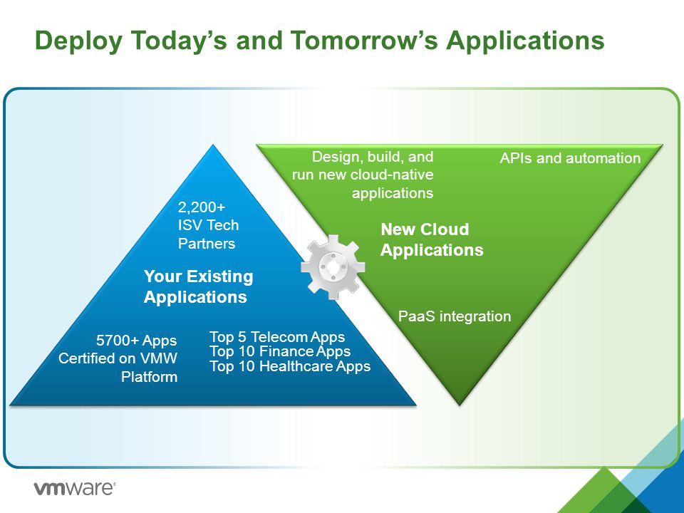 Next Generation Hybrid Applications Evolve from traditional applications to next generation applications (Spring, Ruby on Rails) to deliver on any platform, anywhere 5 Use Cases for Hybrid Cloud Dev/Test Take a low-risk first step and free up valuable on-premises data center capacity by hosting dev/test workloads in hybrid cloud Packaged Applications Facilitate pre-production testing for upgrades and host new apps, e.g., Microsoft Exchange in hybrid cloud New Enterprise Applications Build and host business-critical applications and virtual desktops in hybrid cloud, including new applications in traditional 3-tier architectures (Java) Disaster Recovery Deliver disaster recovery and extend the data center for dev/test, seasonal workloads, and additional geo locations Get on the road to hybrid cloud, start at any point