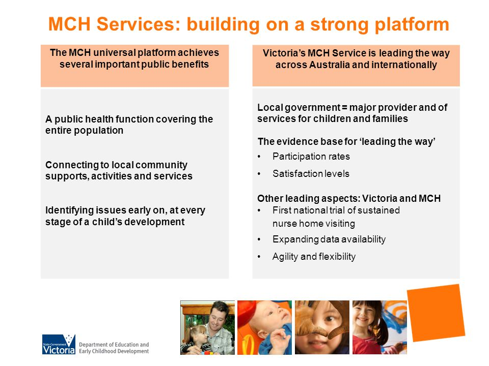 MCH Services: building on a strong platform The MCH universal platform achieves several important public benefits A public health function covering the entire population Connecting to local community supports, activities and services Identifying issues early on, at every stage of a childs development Victorias MCH Service is leading the way across Australia and internationally Local government = major provider and of services for children and families The evidence base for leading the way Participation rates Satisfaction levels Other leading aspects: Victoria and MCH First national trial of sustained nurse home visiting Expanding data availability Agility and flexibility