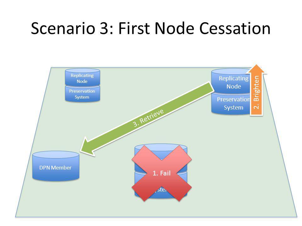 Scenario 3: First Node Cessation Preservation System Replicating Node DPN First Node DPN Member Replicating Node 1.