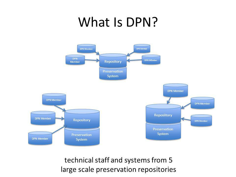 Preservation System DPN Member Repository DPN MEmber DPN Member Repository DPN Member Reposiitory What Is DPN.