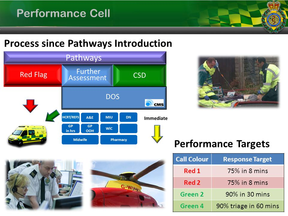 Performance Cell Any Questions