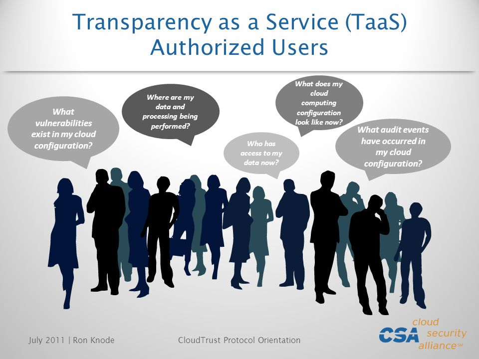 CloudTrust Protocol Elements of Transparency 1 23 Private Cloud Other Public Clouds CSC Trusted Cloud Transparency as a Service (TaaS) Transparency as a Service (TaaS) Turn on the lights you need … when you need them