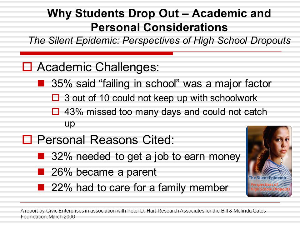 Why Students Drop Out – Academic and Personal Considerations The Silent Epidemic: Perspectives of High School Dropouts Academic Challenges: 35% said f