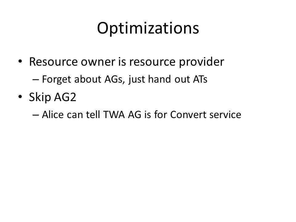Invoke Web Server AuthZ Mgr Sabre 2.0 Alice at a Browser TWA Policy Convert Service TWA AuthN Mgr AuthZ Mgr Weather AuthZ Mgr Weather Service 16. Invo