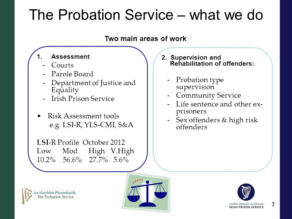 3 The Probation Service – what we do 1.Assessment -Courts -Parole Board -Department of Justice and Equality -Irish Prison Service Risk Assessment tools e.g.