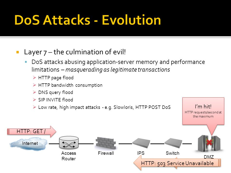 Layer 7 – the culmination of evil! DoS attacks abusing application-server memory and performance limitations – masquerading as legitimate transactions