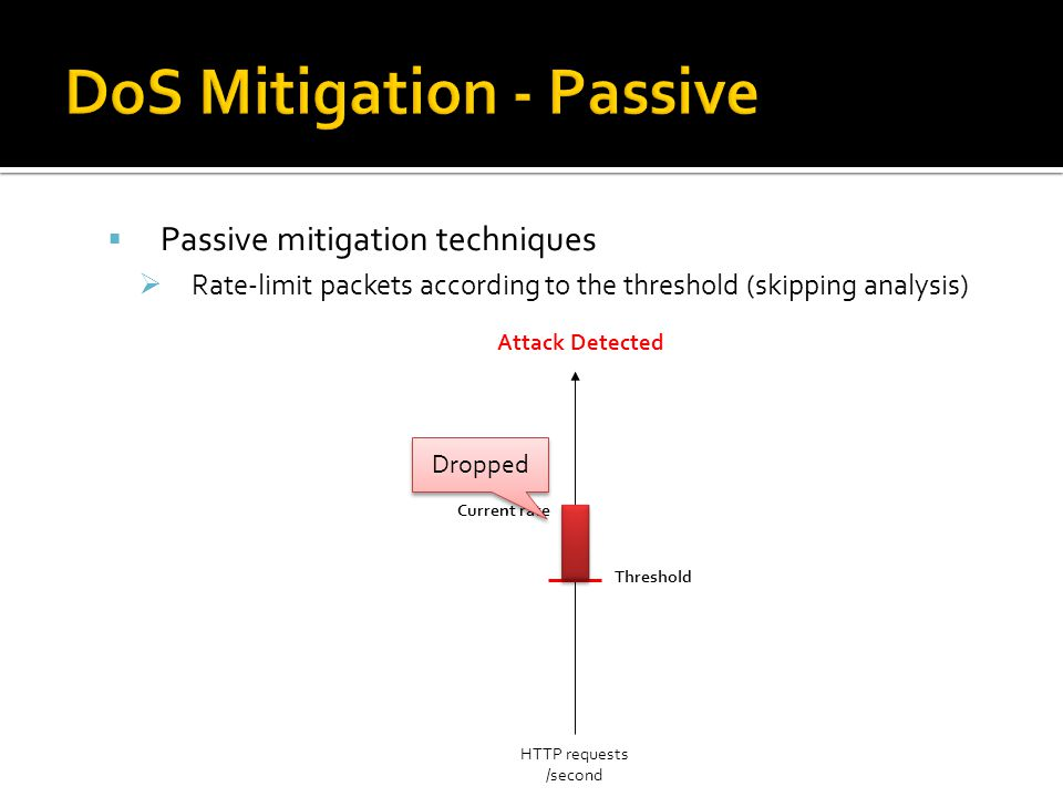 Passive mitigation techniques Rate-limit packets according to the threshold (skipping analysis) HTTP requests /second Attack Detected Threshold Curren