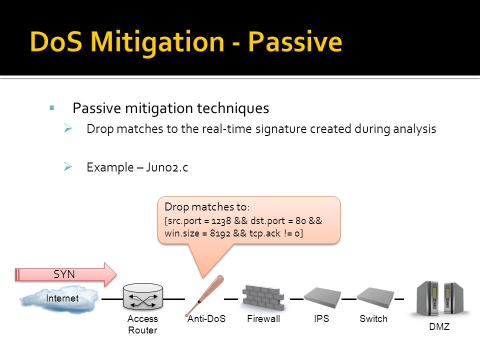 Passive mitigation techniques Drop matches to the real-time signature created during analysis Example – Juno2.c Internet DMZ Switch Access Router Fire