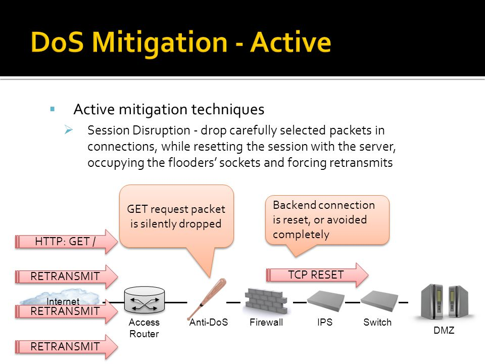 Active mitigation techniques Session Disruption - drop carefully selected packets in connections, while resetting the session with the server, occupyi