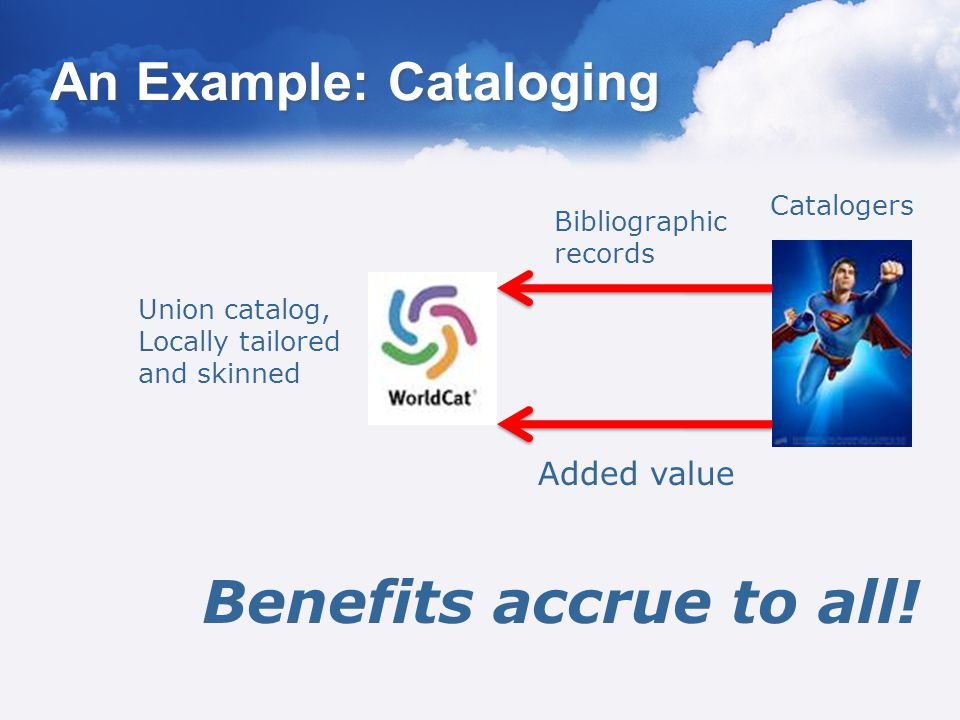 An Example: Cataloging Union catalog, Locally tailored and skinned Bibliographic records Catalogers Added value Benefits accrue to all!