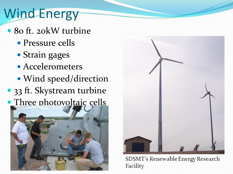 Wind Energy 80 ft.