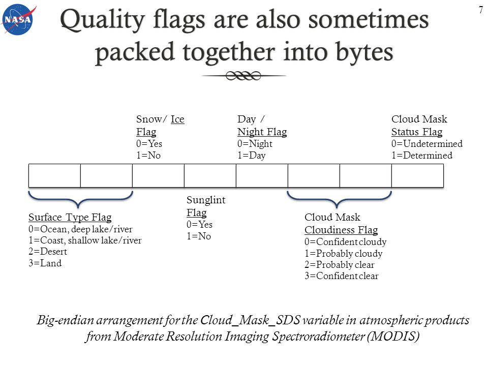 Quality flags are also sometimes packed together into bytes Cloud Mask Status Flag 0=Undetermined 1=Determined Cloud Mask Cloudiness Flag 0=Confident cloudy 1=Probably cloudy 2=Probably clear 3=Confident clear Day / Night Flag 0=Night 1=Day Sunglint Flag 0=Yes 1=No Snow/ Ice Flag 0=Yes 1=No Surface Type Flag 0=Ocean, deep lake/river 1=Coast, shallow lake/river 2=Desert 3=Land Big-endian arrangement for the Cloud_Mask_SDS variable in atmospheric products from Moderate Resolution Imaging Spectroradiometer (MODIS) 7