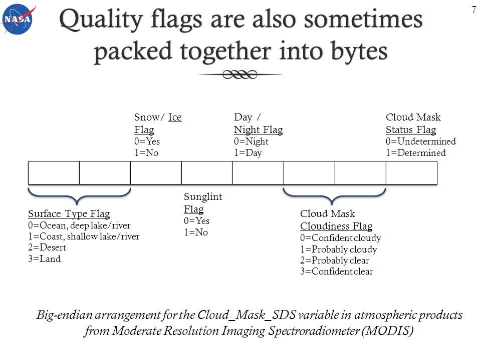 DQSS RefactoringDQSS Refactoring GES DISCMODAPS/LAADS Synchronous vs.