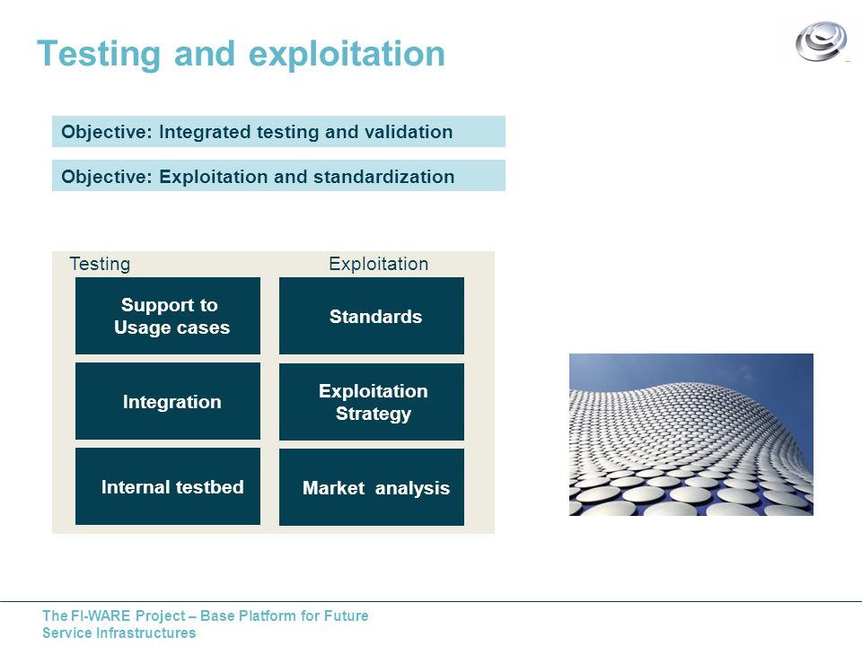 The FI-WARE Project – Base Platform for Future Service Infrastructures Testing Exploitation Testing and exploitation Objective: Integrated testing and validation Objective: Exploitation and standardization Internal testbed Integration Support to Usage cases Market analysis Exploitation Strategy Standards