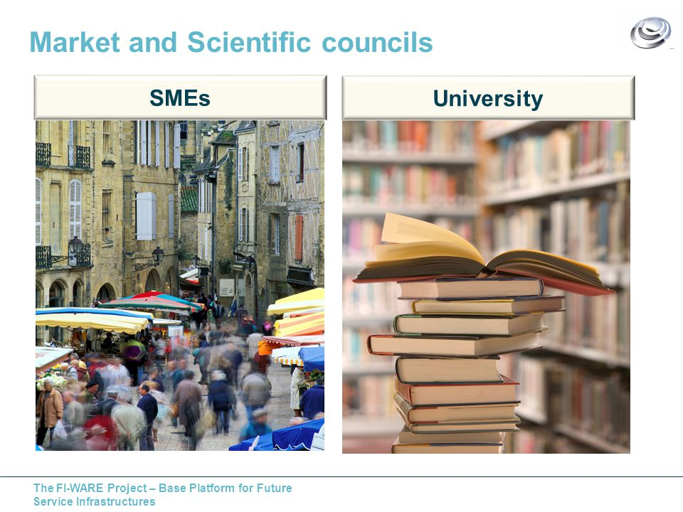 The FI-WARE Project – Base Platform for Future Service Infrastructures Market and Scientific councils SMEs University
