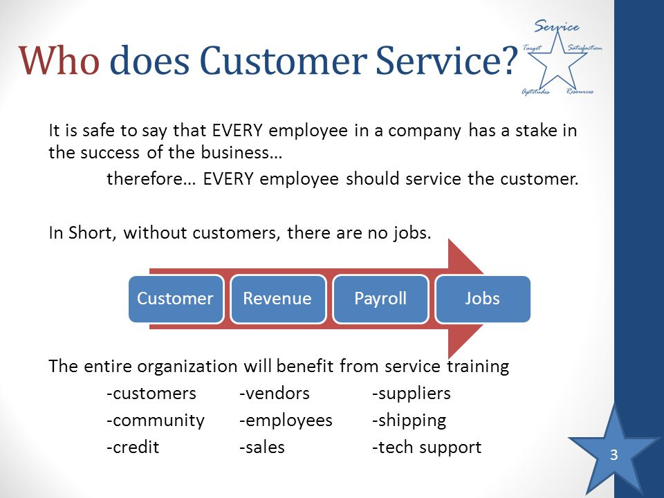 14 Customer Service – HOW.