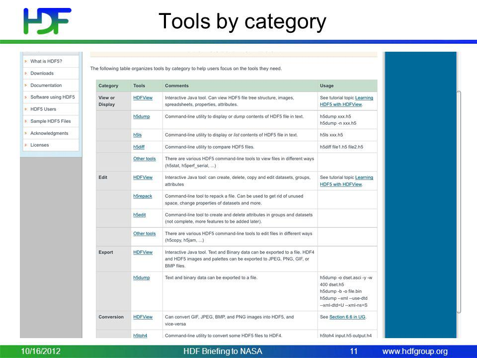 www.hdfgroup.org Tools by category 10/16/2012HDF Briefing to NASA11