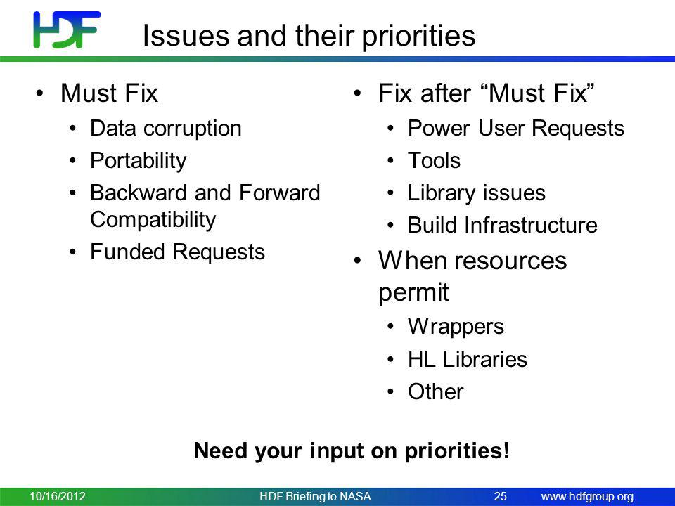 www.hdfgroup.org Issues and their priorities Must Fix Data corruption Portability Backward and Forward Compatibility Funded Requests Fix after Must Fi