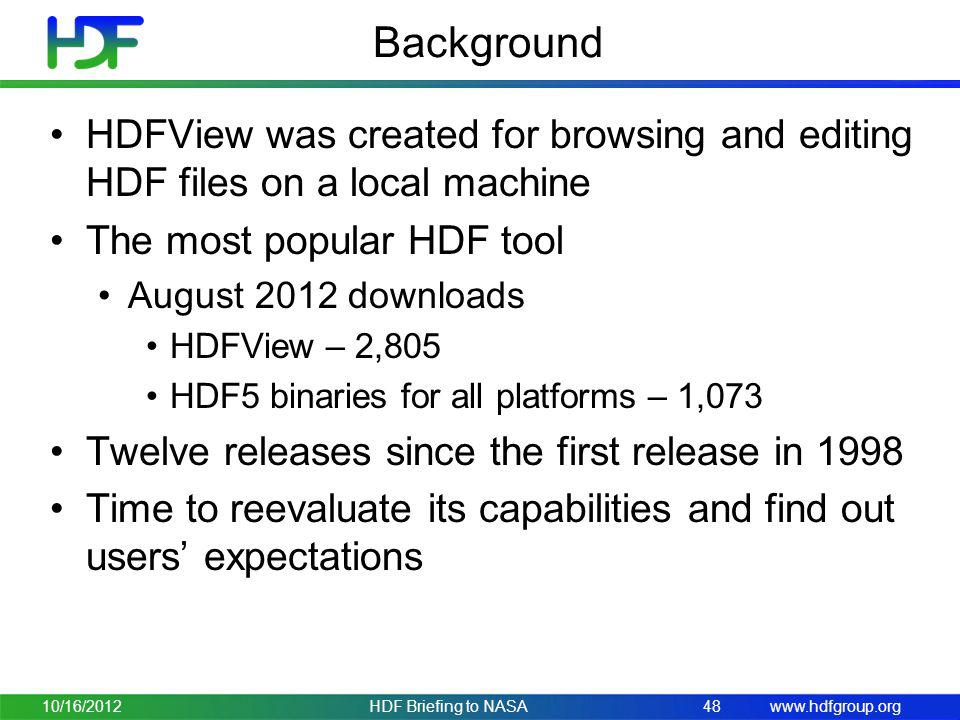 www.hdfgroup.org Background HDFView was created for browsing and editing HDF files on a local machine The most popular HDF tool August 2012 downloads