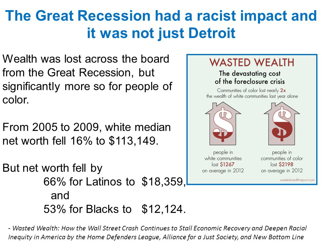 Wealth was lost across the board from the Great Recession, but significantly more so for people of color. From 2005 to 2009, white median net worth fe