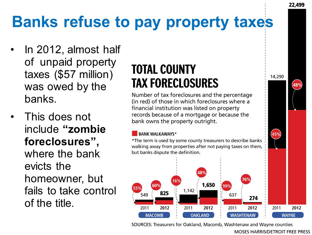 Banks refuse to pay property taxes In 2012, almost half of unpaid property taxes ($57 million) was owed by the banks. This does not include zombie for