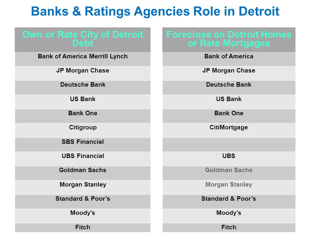 Banks & Ratings Agencies Role in Detroit Own or Rate City of Detroit Debt Foreclose on Detroit Homes or Rate Mortgages Bank of America Merrill LynchBa