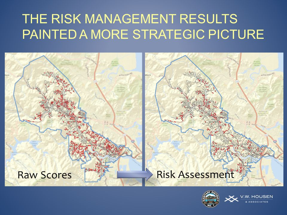 THE RISK MANAGEMENT RESULTS PAINTED A MORE STRATEGIC PICTURE Raw Scores Risk Assessment