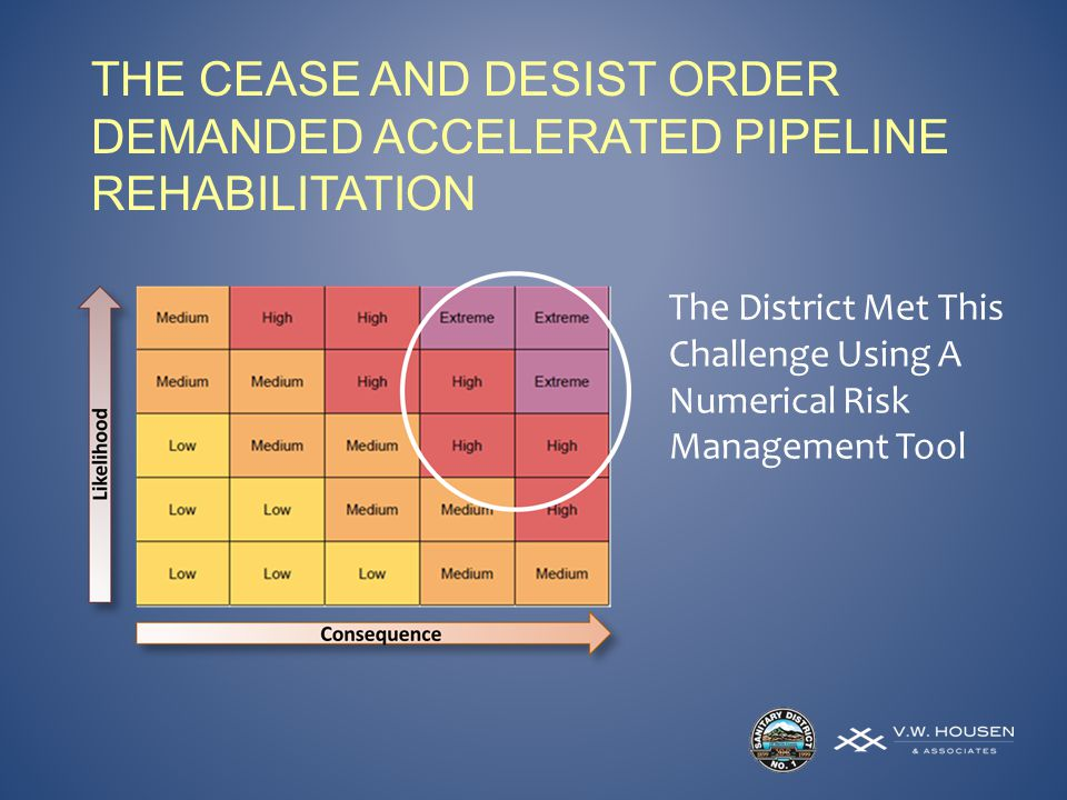 THE CEASE AND DESIST ORDER DEMANDED ACCELERATED PIPELINE REHABILITATION The District Met This Challenge Using A Numerical Risk Management Tool