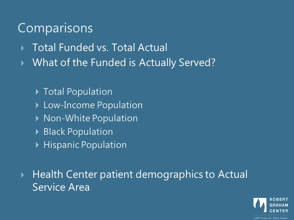 Comparisons Total Funded vs. Total Actual What of the Funded is Actually Served.