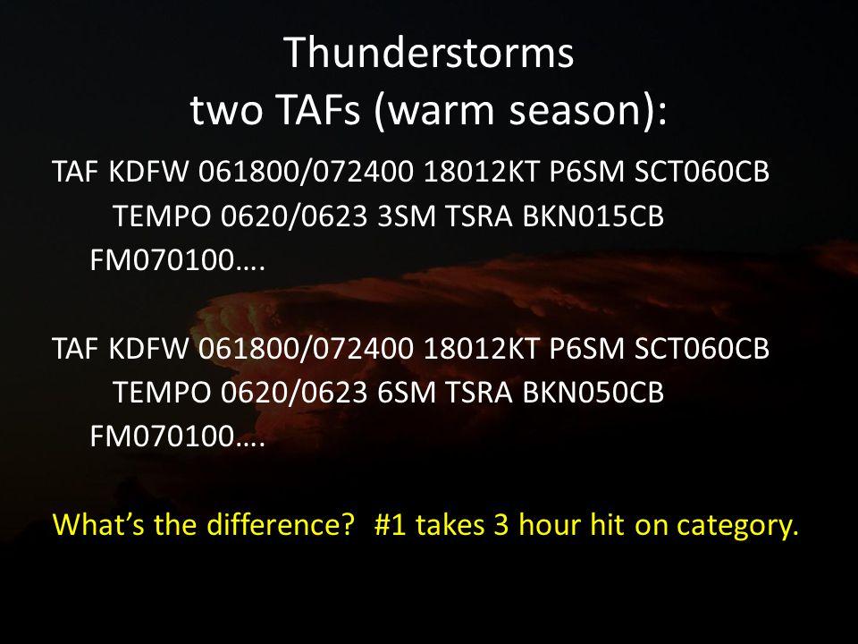 Thunderstorms two TAFs (warm season): TAF KDFW 061800/072400 18012KT P6SM SCT060CB TEMPO 0620/0623 3SM TSRA BKN015CB FM070100….