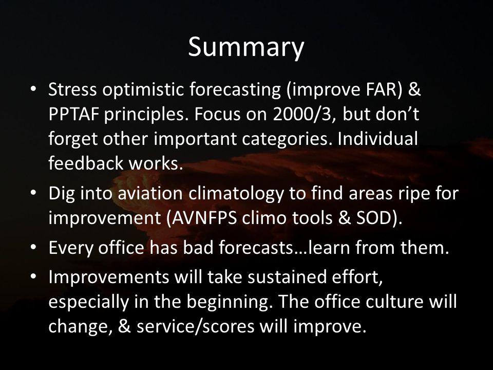 Summary Stress optimistic forecasting (improve FAR) & PPTAF principles.