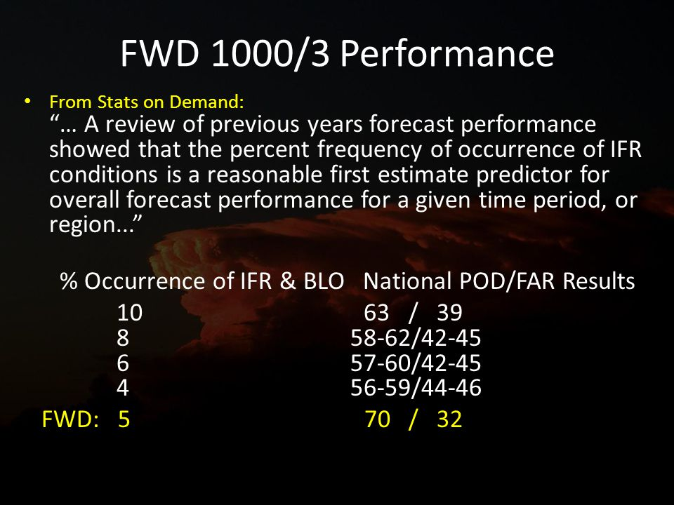 FWD 1000/3 Performance From Stats on Demand: … A review of previous years forecast performance showed that the percent frequency of occurrence of IFR conditions is a reasonable first estimate predictor for overall forecast performance for a given time period, or region...