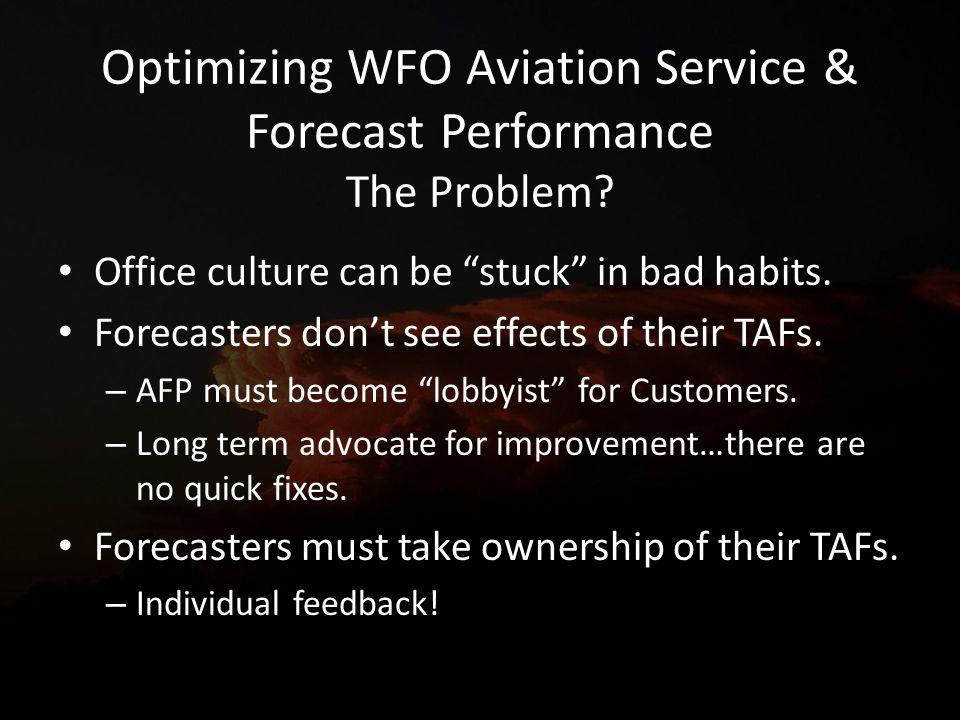 Optimizing WFO Aviation Service & Forecast Performance The Problem.