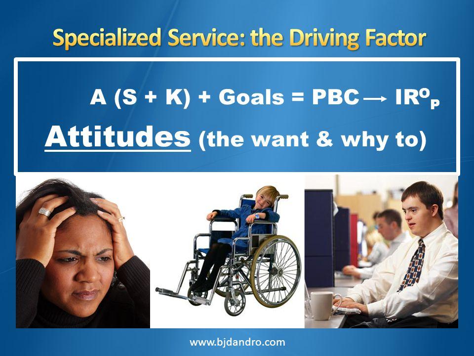 A (S + K) + Goals = PBC IR O P Attitudes (the want & why to) www.bjdandro.com