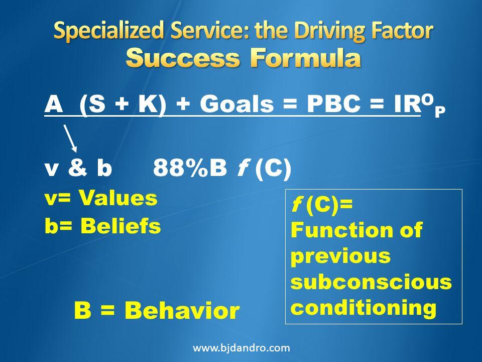 A (S + K) + Goals = PBC = IR O P v & b 88%B f (C) v= Values b= Beliefs www.bjdandro.com f (C)= Function of previous subconscious conditioning B = Behavior