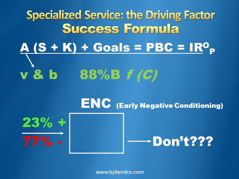 ENC (Early Negative Conditioning) 23% + 77% - Dont??? A (S + K) + Goals = PBC = IR O P v & b 88%B f (C) www.bjdandro.com