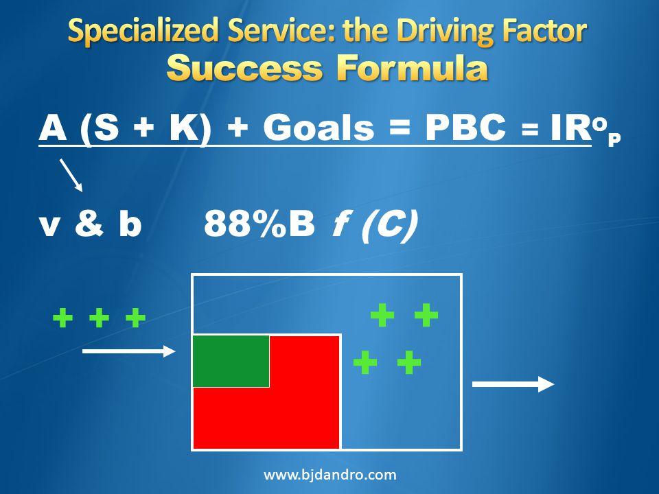 A (S + K) + Goals = PBC = IR O P v & b 88%B f (C) + + + + + + + ENC www.bjdandro.com