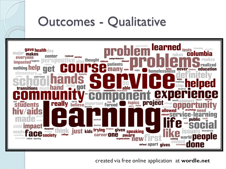 Outcomes - Qualitative created via free online application at wordle.net